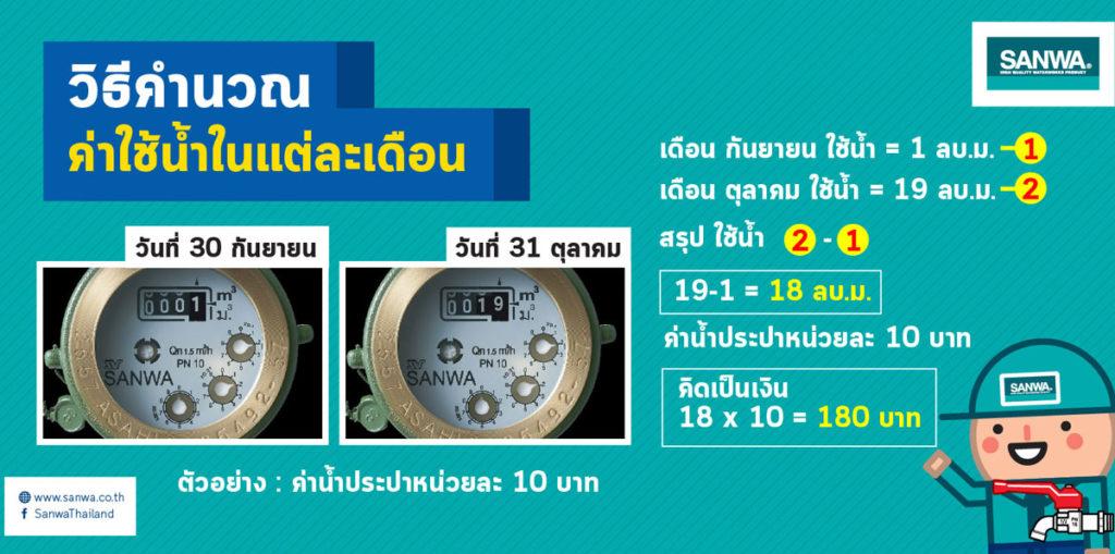ตัวอย่างวิธีการคำนวณจำนวนเงินค่าใช้น้ำในแต่ละเดือน